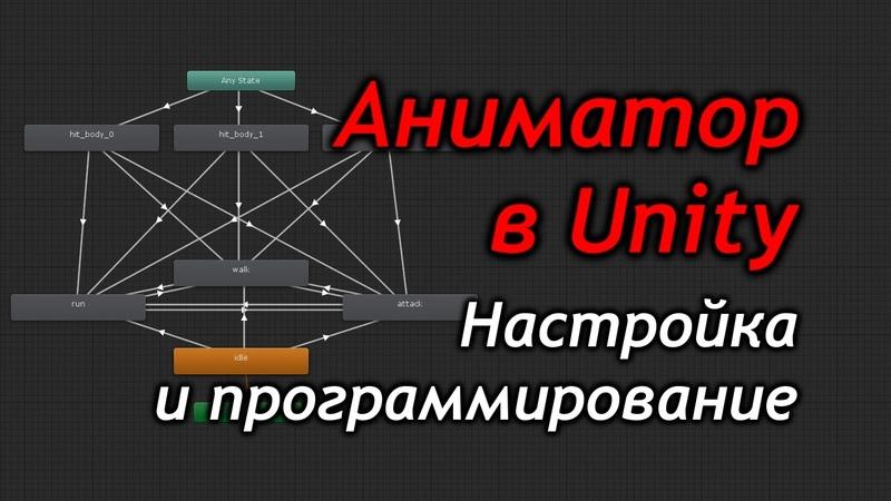Аниматор в Unity Настройка и программирование анимаций персонажа Как создать игру Урок 18