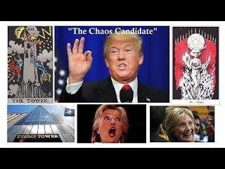 Illuminati False Choice: The Hillary Clinton & Donald Trump Conspiracy